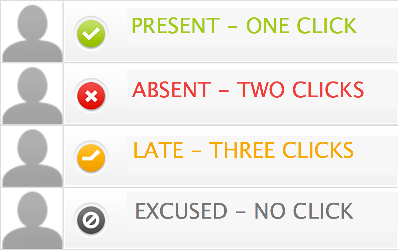 IT - How do I use the Attendance tool in bCourses?